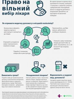 pravo_na_vilni_vibir_likarya-1